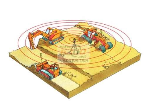 同一激光发射器控制多台设备施工