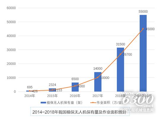 远牧深圳城市合伙人计划启动 正式布局植保无人机市场——河南温居割草机网站