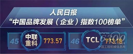 """中联重科入选《人民日报》""""中国品牌发展指数100榜单"""""""