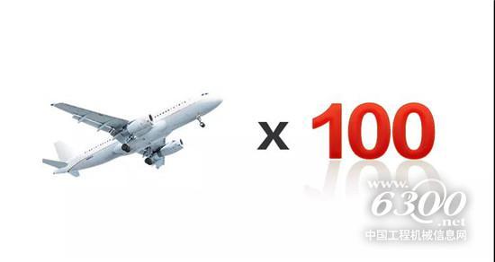 """4000噸是什么概念?百架飛機""""同時吊起""""!"""