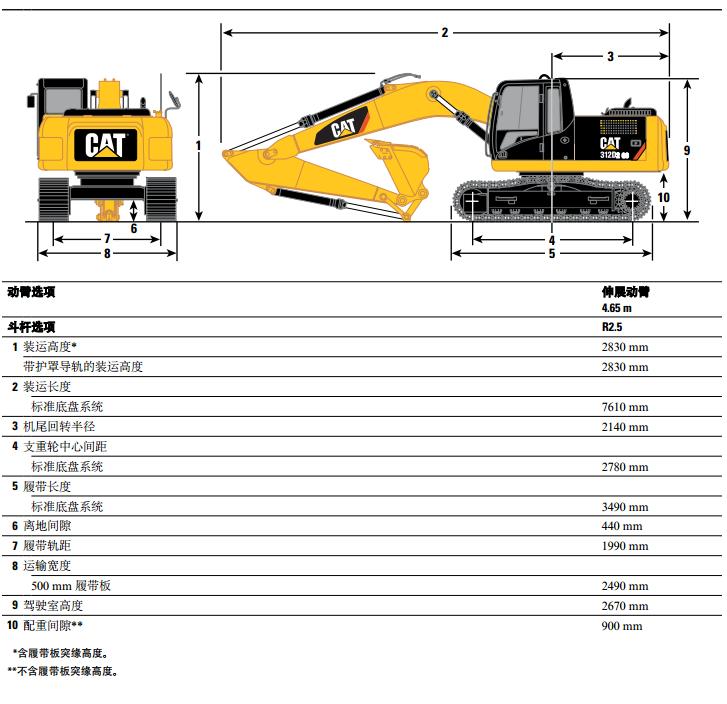 卡特彼勒312D2 GC小型液压雷火电竞官网app