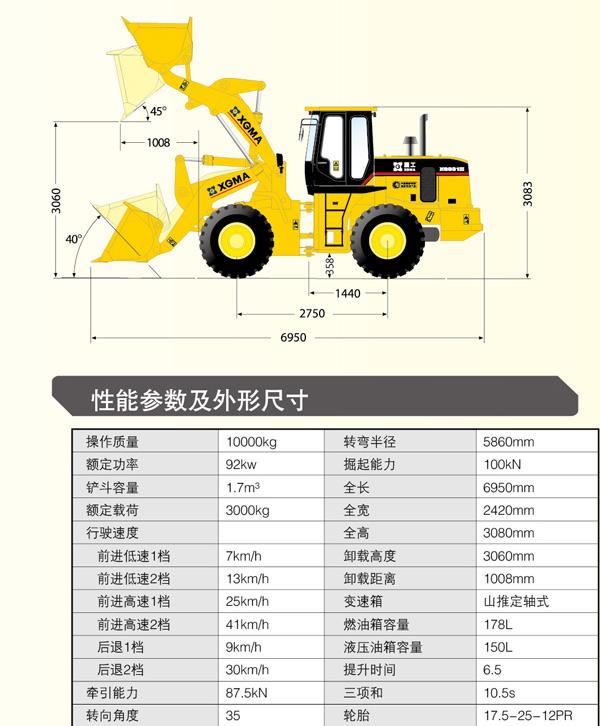 厦工铲车结构图