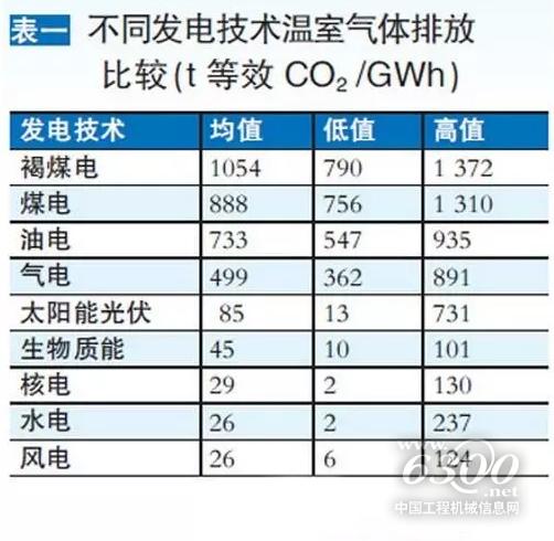 核电的gdp_国内不可多得的核电厂址
