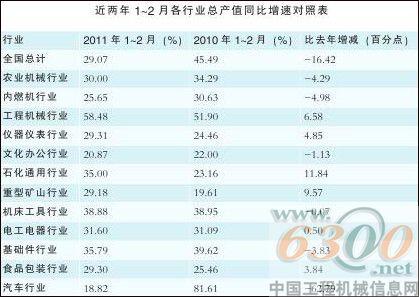 机械行业前景_机械行业人均产值